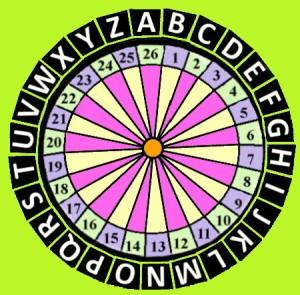 code wheel complete3